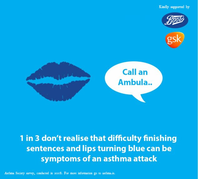 Asthma attack signs